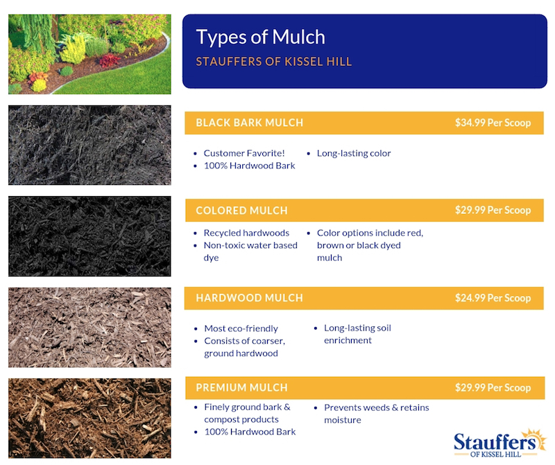 infographic on different types of mulch